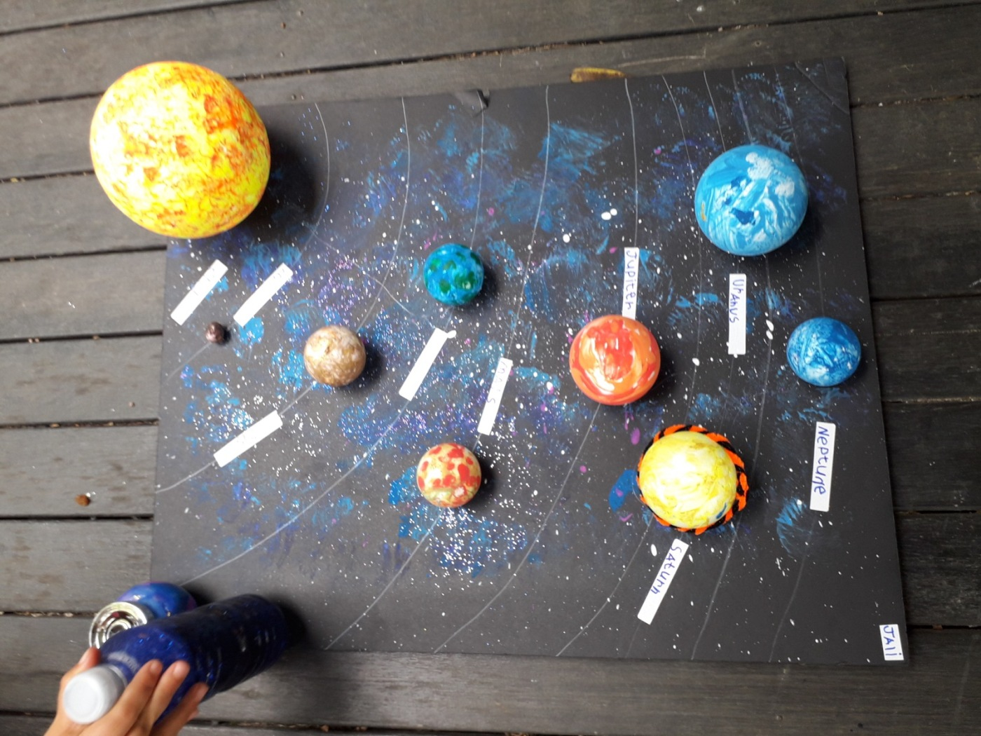 3d Solar System  U2013 Growing Natty